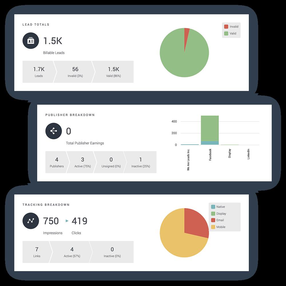 Convertr Advertiser Performance Report